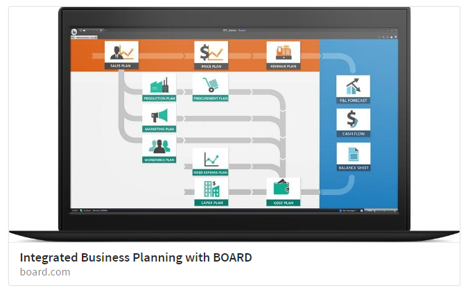 integrated business planning software